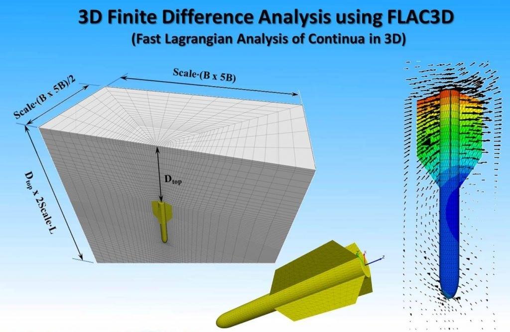 3D FD FLAC3D